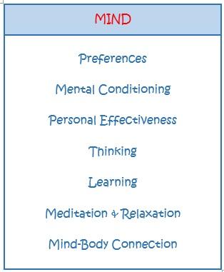 Mind box
