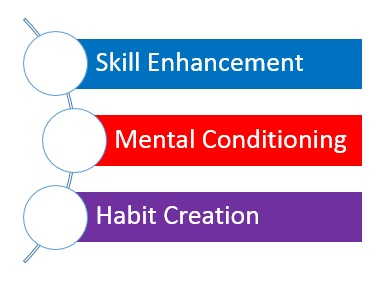 Self Development Segments