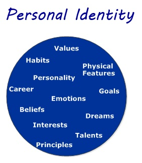 We Talk of Identity as Individual but in Reality, Identity Is Formed by Society