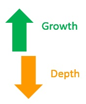 Growth and Depth