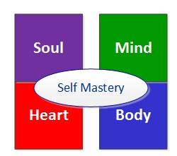 Self Mastery core