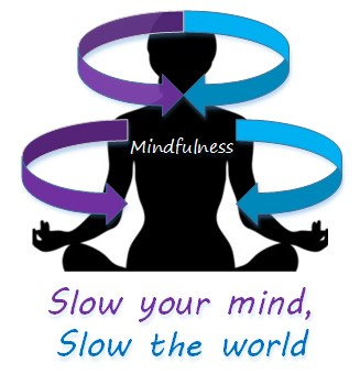 Mindfulness slow