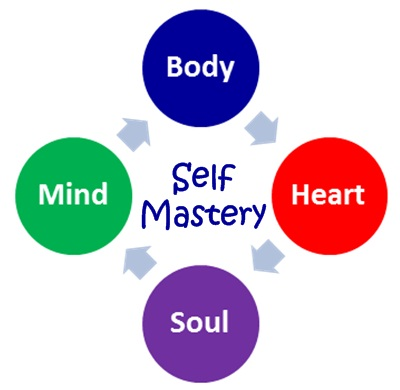 Self Mastery 2