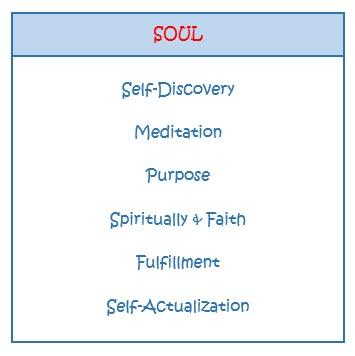 Soul box