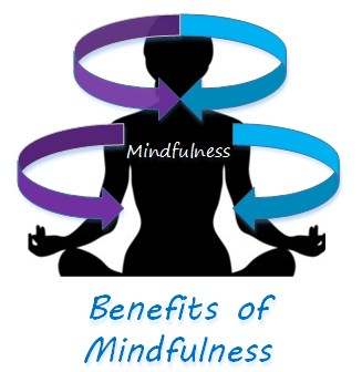 Benefits ot Mindfulness
